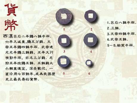 中国上下五千年历史,历代古钱币图片一览表