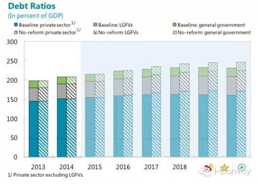 中国负债比gdp_负债图片