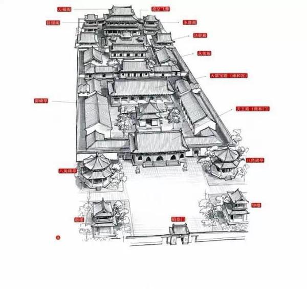 手绘剖析中国古建筑!值得骄傲,值得收藏!
