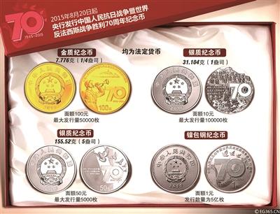 今年是中国人民抗日战争暨世界反法西斯战争胜利70周年,根据中央对纪念活动的统一安排,中国人民银行决定发行中国人民抗日战争暨世界反法西斯战争胜利70周年纪念币。纪念币一套4枚,包括镍包钢材质纪念币、1/4盎司金质纪念币、1盎司银质纪念币和5盎司银质纪念币各1枚,具有纪念和收藏意义。
