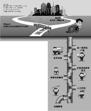 """股票配资业务员要怎么做:HOMS系统遭严管 配资客开辟""""地下通道""""(图)"""