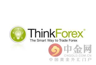 Thinkforex uk