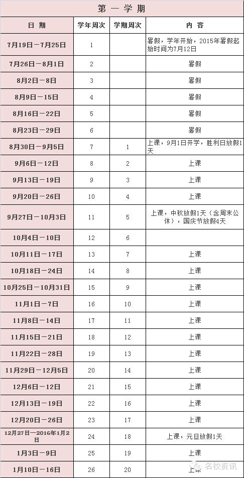 2015-2016深圳中小学校历:何时开学、v贴吧、桥还贴吧高中地图片