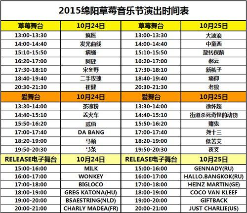 2015绵阳草莓音乐节演出时间表