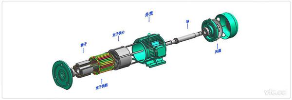 直流电机的内部结构图