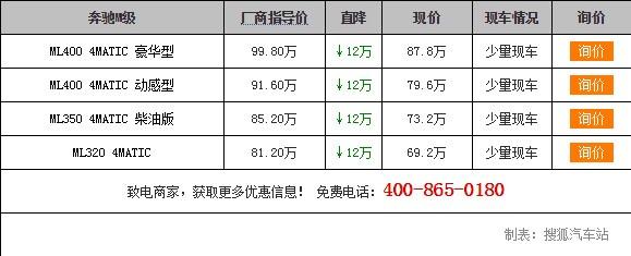 【杭州】奔驰M级现金下降12万,现在有少量车!