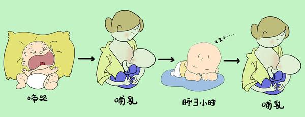 妈妈必知:0~10个月宝宝母乳喂养时间表