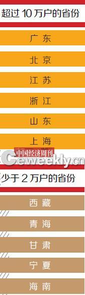 中国富人分布图:广东人最多 河北河南成后起之秀