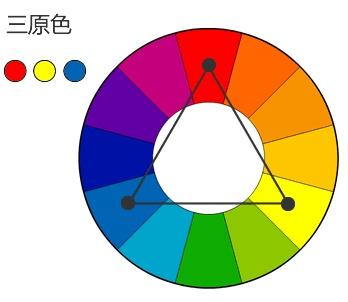 如何学会字体与颜色搭配