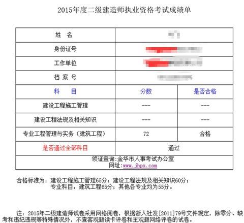2015年浙江二建v成绩成绩及分数线已公布怀宁县女神高中皖江图片