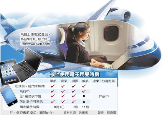 """机上使用电子用品时机。 图自台湾""""中时电子报"""""""