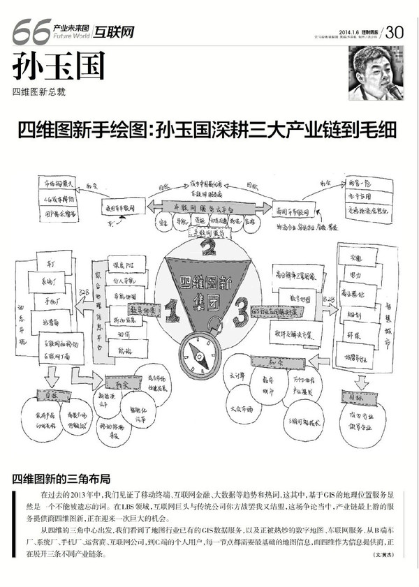 37张大佬手绘图(马云,李彦宏.)_搜狐教育_搜狐网