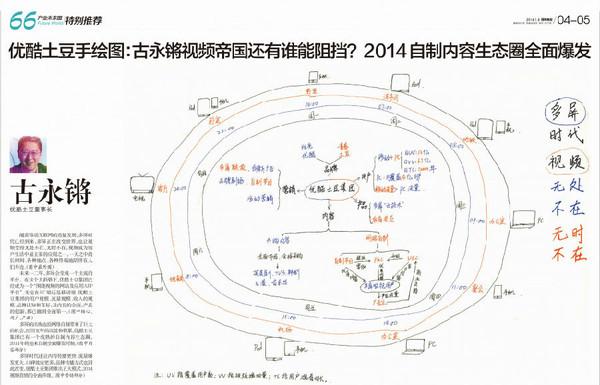 37张大佬手绘图(马云,李彦宏.