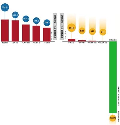 """在周日重磅利好频传的状况下,8月31日沪指仍收跌0.82%报3205点。比拟7月31日开盘的3663点,八月份沪指累计下跌12.5%。受证金再获注资传言作用,8月31日""""证金观点股""""体现抢眼,梅雁不祥开盘前一度站下跌停板。"""