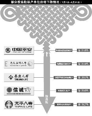 曾炎鑫/制表 官兵/制图