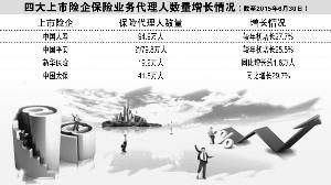郑加良/制表 官兵/制图