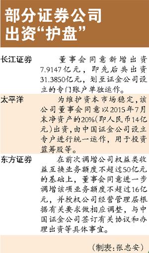 """全球股市九月""""開門黑"""" 控好倉位"""
