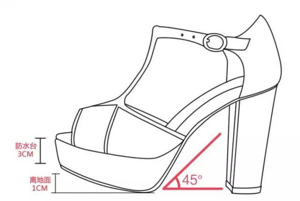 穿高跟鞋脚会痛 那是因为你选高跟鞋的方法错了