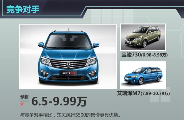 东风风行全新7座MPV发布 预售6.5万元起高清图片