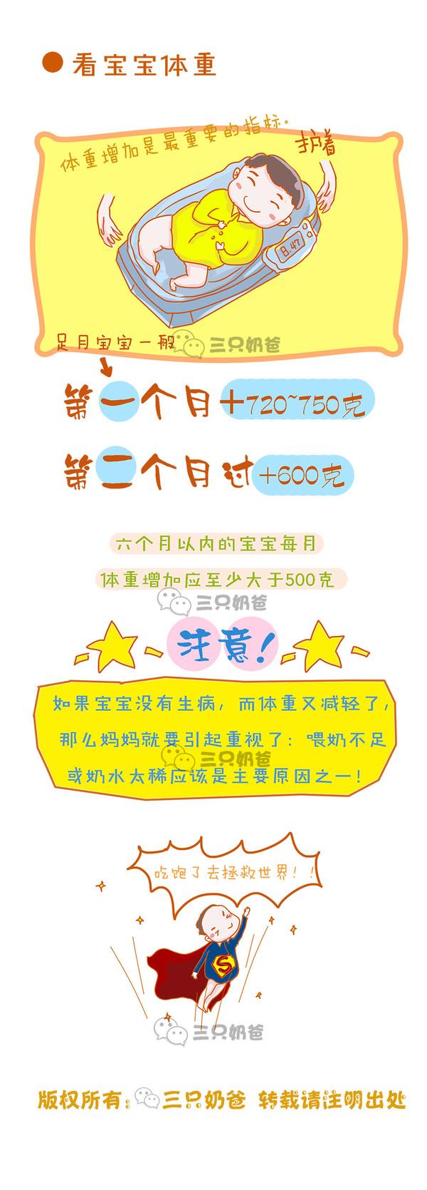 【漫画】漫画v漫画合照宝宝吃饱了判断校园母乳图片