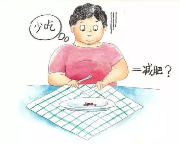 人体脂肪_身体以为饥荒来临,会提高能量利用效率,千方百计储存脂肪