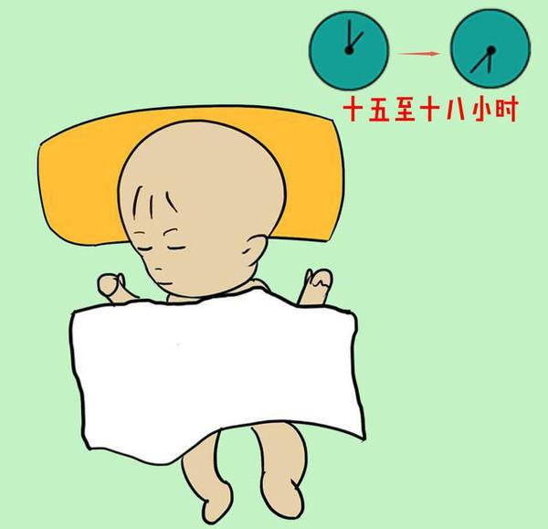 妈妈们须知:宝宝睡眠问题全解答 降价吗