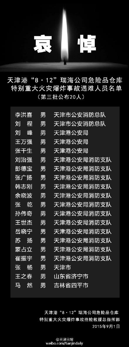 第三批公布名单