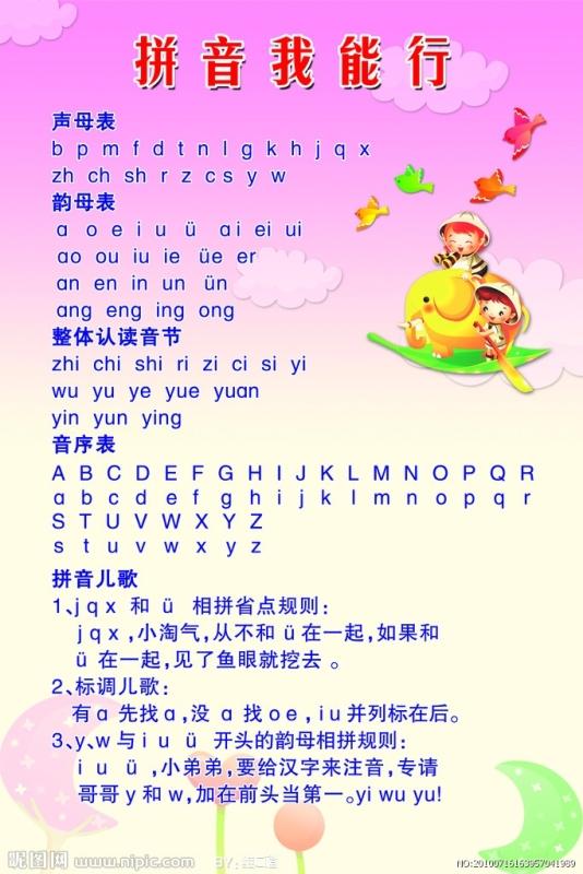 幼儿教育 幼儿巧学拼音口诀(真齐全啊)
