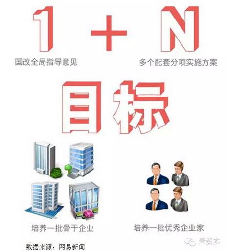 国企改革重磅文件出台 深圳国企改革概念股全解析