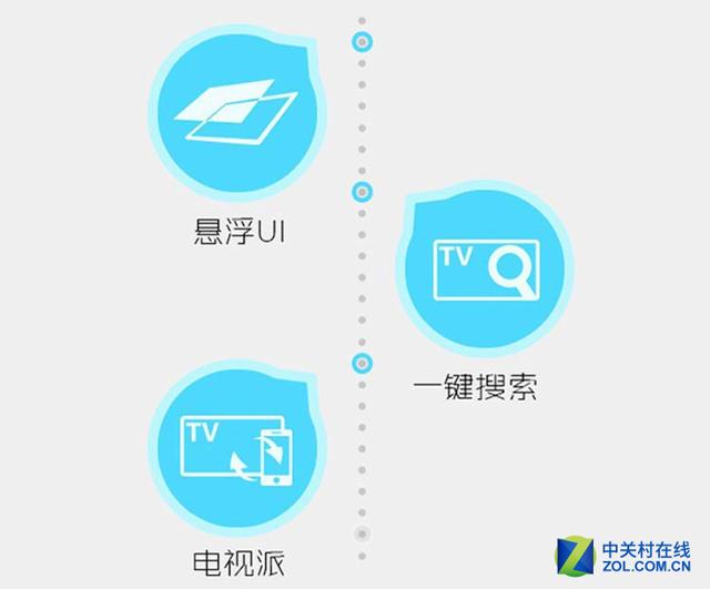 电视猛降榜 65�季奁林悄芑�暴跌千元