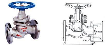 柱塞阀和截止阀的区别图片