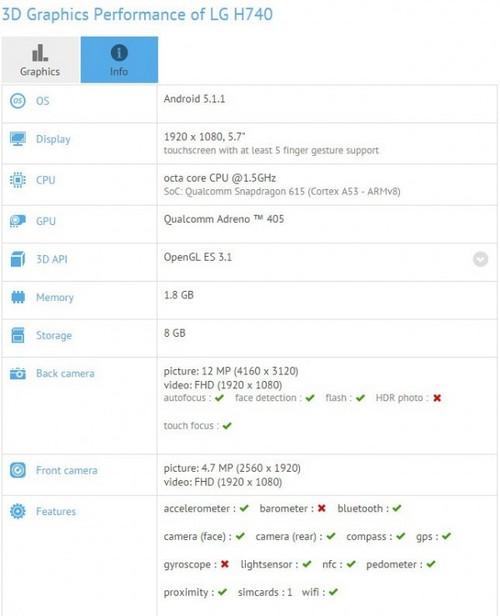 LG H740配置信息(图片引自GFXBench)