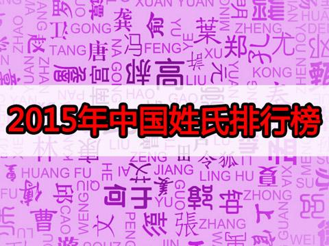 2015年中国股市大跌_2015中国总人口