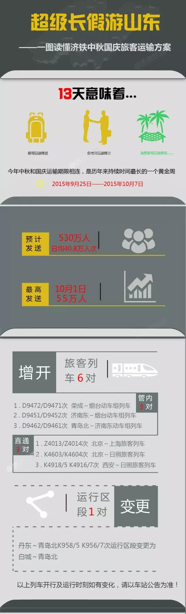 超级长假游山东——一图读懂济铁中秋国庆旅客运输方案