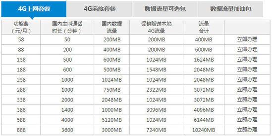 """中国移动不玩""""套路""""了?推出9元新流量套餐,不限新老用户!"""