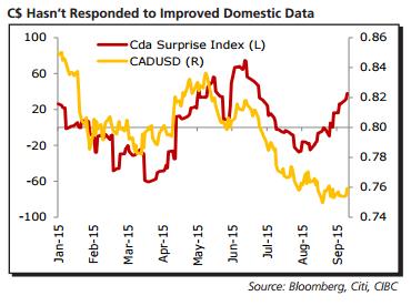 美联储放慢了收紧的脚步,英国央行(Bank of England)是否会步其后尘?英国通胀近期的表现是为何投资者最近预计英国央行可能晚于美联储一两个季度的时间开始加息的关键。