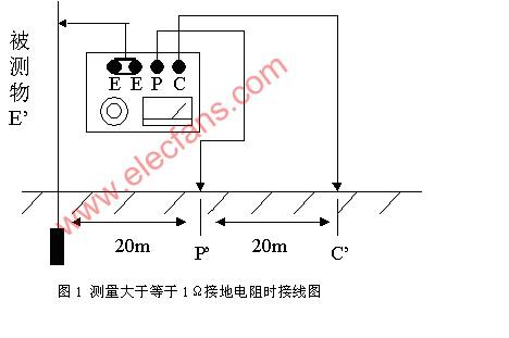 1测量大于等于1Ω接地电阻时接线图见图1 将仪表上2个e端钮连结在一起