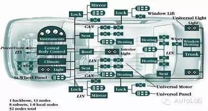 abs制动的控制单元都是用基于matlab和simulink模型的仿真方法开发的图片