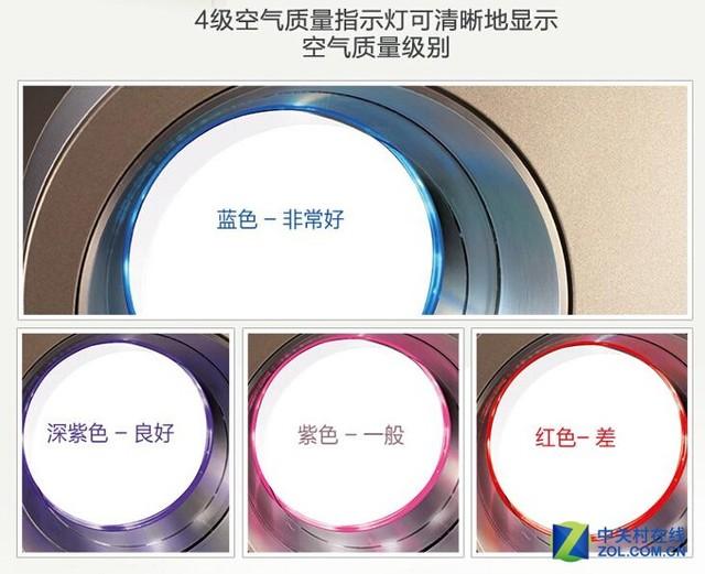 快速净化空气  飞利浦AC4076京东热销