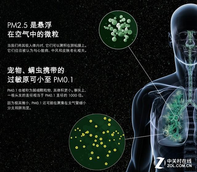 享受健康呼吸 八款主流空气净化器推荐