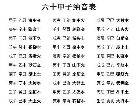 陈益峰:六十甲子五行纳音
