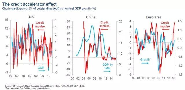 贷款除gdp叫什么影响_邮储银行19Q3 利润高增长,存贷比稳步提高