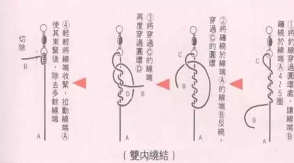 鱼钩双钩怎样连接八字环?怎样绑八字环更结实