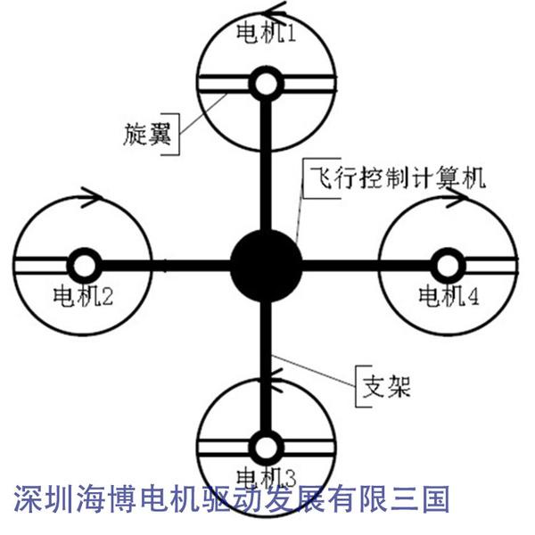 减速电机型号大全,(海博电机)四轴飞行器无刷直流电机驱动控制设计