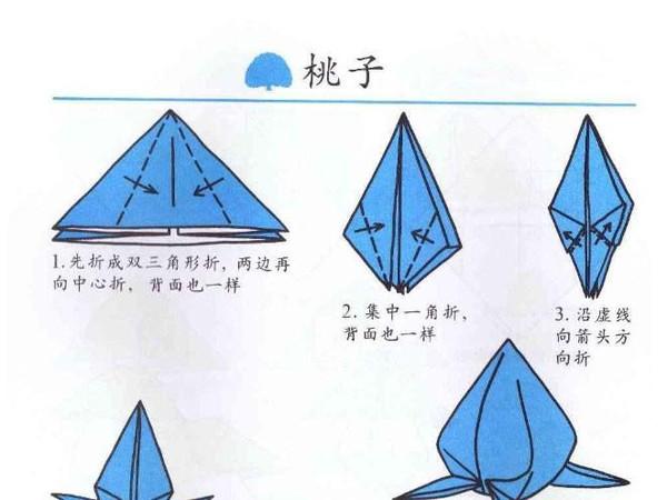 折纸飞机的步骤图解图片