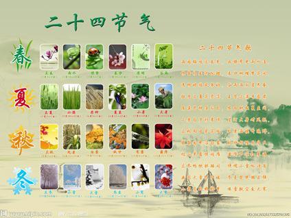 24节气农事活动表-二十四节气
