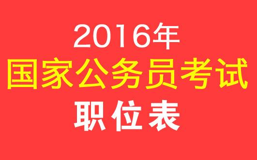 2016国家公务员考试陕西职位表丨职位表下载