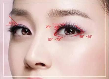 做韩式切开双眼皮要注意些什么