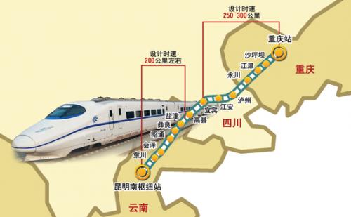 渝昆高铁将在泸州设站 成自泸城际铁路正规划中 图图片