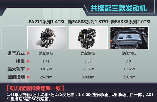 斯柯达将推全新速派跨界旅行车动力提升_北京金港国际赛车场